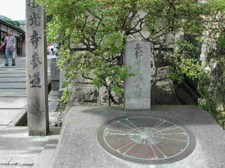 長野市の道路元標です