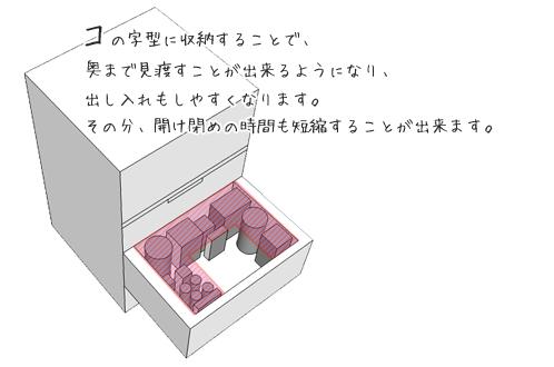 冷蔵庫も使い方次第で省エネ01