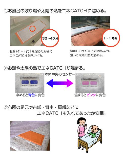 エネCATCHの使い方