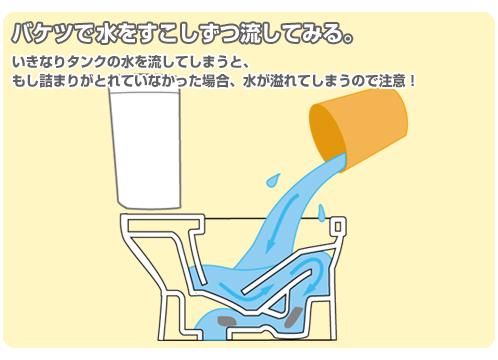 トイレの詰まりの直しかた03