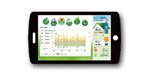 京セラ太陽光発電プラス蓄電システムプラスHEMSで見える化